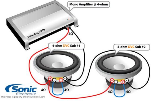 4 ohm dvc series wiring  car fuse box wiring diagram •
