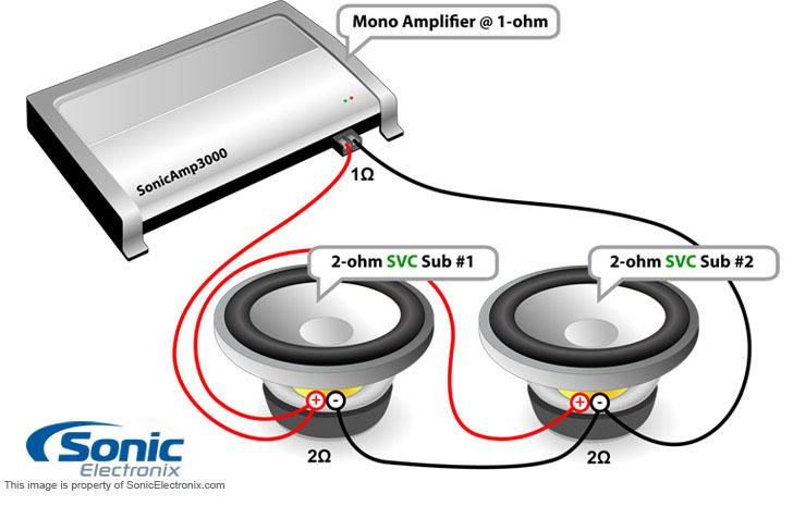 crutchfield wiring diagram - facbooik, Wiring diagram