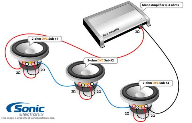 dual 2 ohm dvc wiring   wiring diagram portal  •