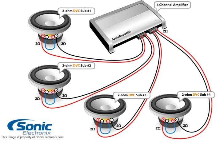 4_subs_DVC_2_ohm_4ch?resize=665%2C425&ssl=1 diagrams 12751650 4 ohm wiring diagram subwoofer wiring alpine type r 10 wiring diagram at gsmx.co