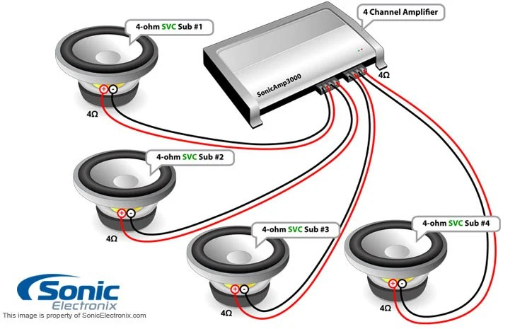 4_subs_SVC_4_ohm_4ch?resize=665%2C425 fantastic svc 4 ohm sub wiring diagram per ideas electrical