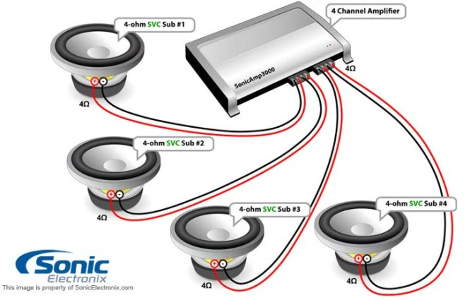 sub wiring diagram The Wiring – 1 Ohm Wiring Diagram
