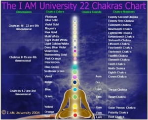 The-Chakra-System-full