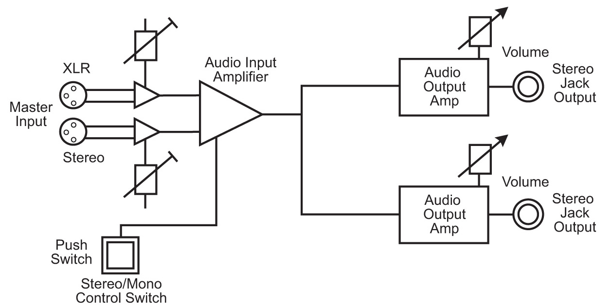 Stereo Output Jack Wiring Diagram