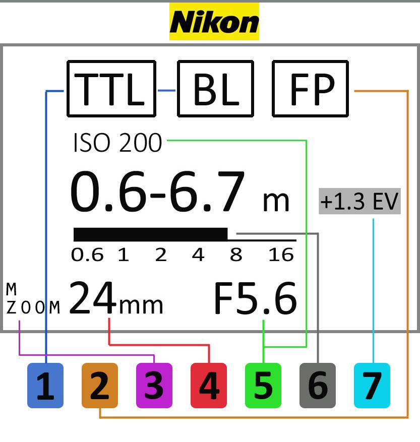 Nikon LCD