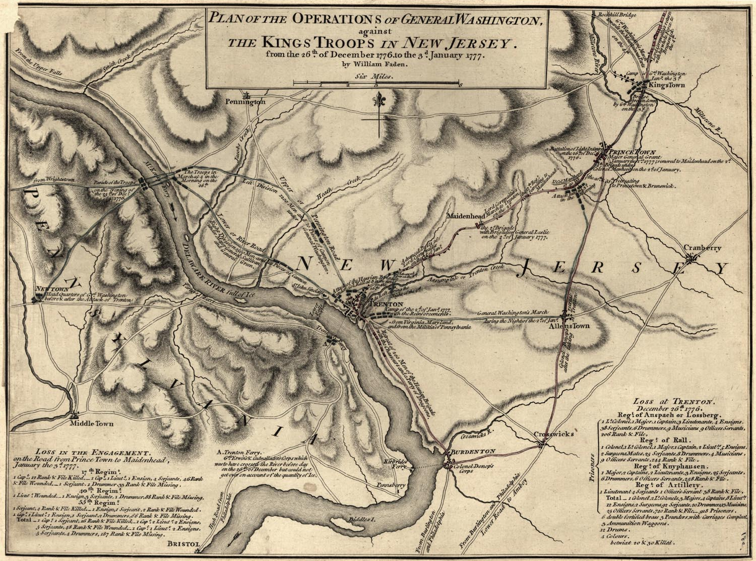 Original Trenton Battle Map