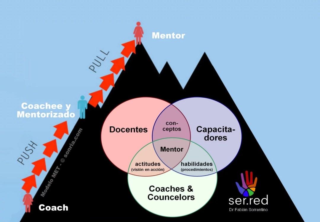 Mentor-Coach1