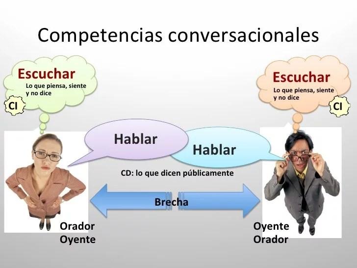competencias conversacionales