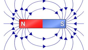 manyetik-alan