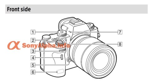 Sony_a9_User_Manual_English_Sonyalpha_info_
