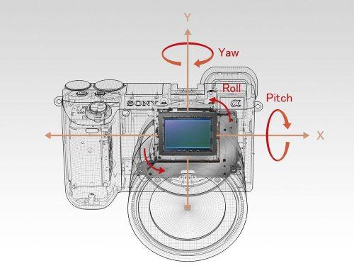 Sony A6500 See Thru Sensor Stabilization