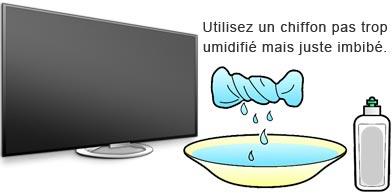 comment nettoyer son televiseur et son
