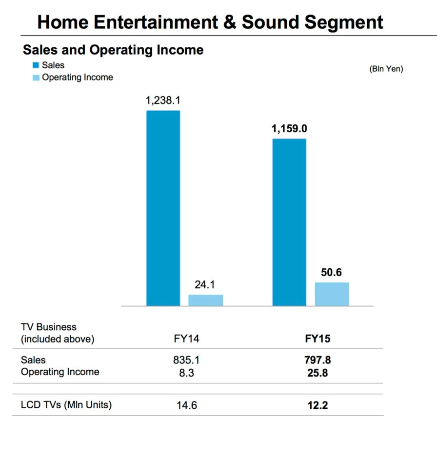 Home_Entertainment_And_Sound_Q1_2016
