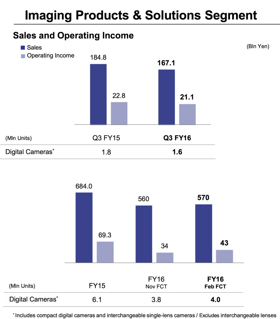 Sony_Q3_FY2016_Imaging_Products_and_Solutions