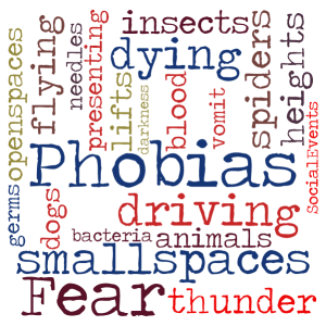 phobias words