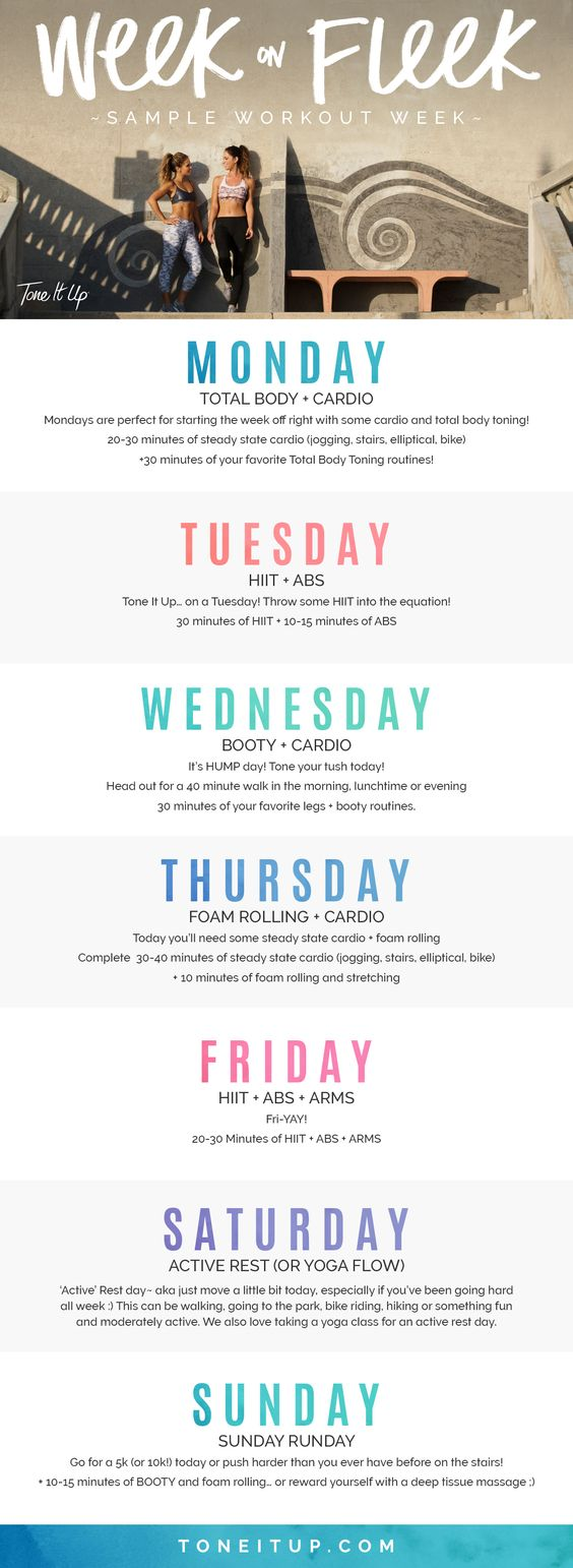 The Best Exercises To Lose Weight weekly