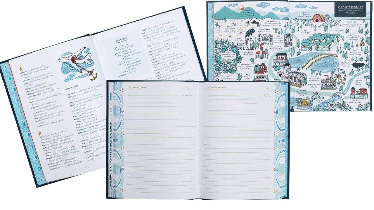how to interpret a dream journal