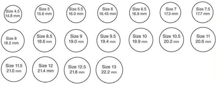 Ring Sizer Template  chart how to determine  quikart ring sizers