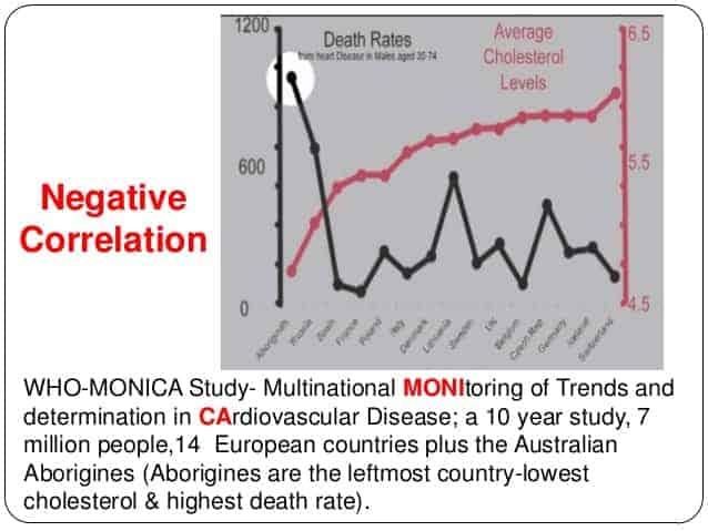 cholesterol-myth-and-truth-11-638