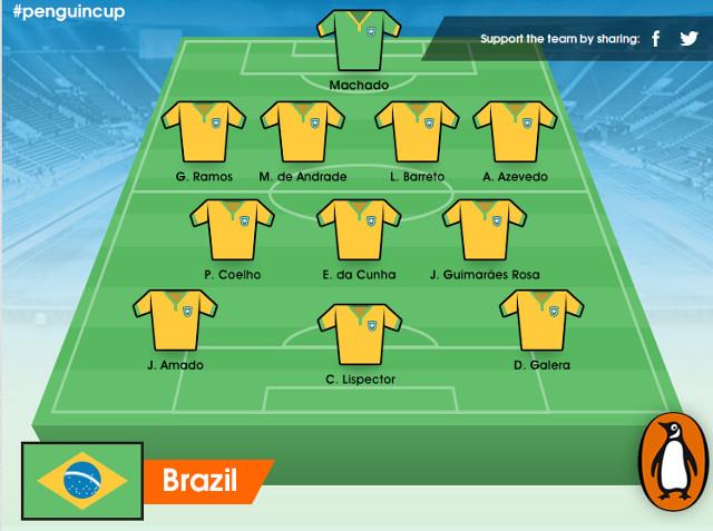 brasil_alineacion_lit