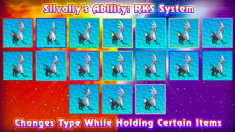 Sylvally RKS System