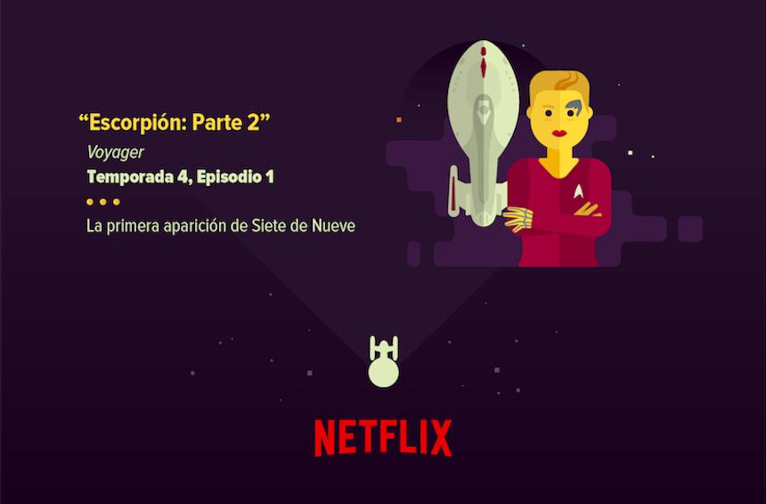 Star Trek - Episodios vistos por el público