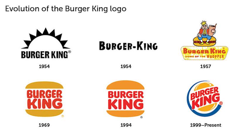 Burger King - Logos