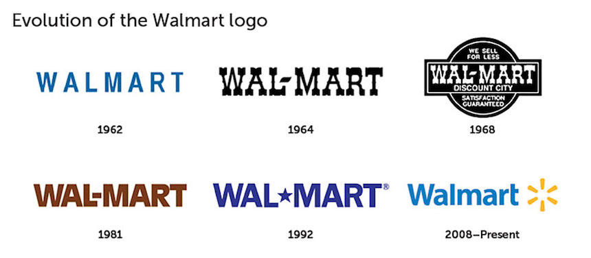 Walmart - Logos