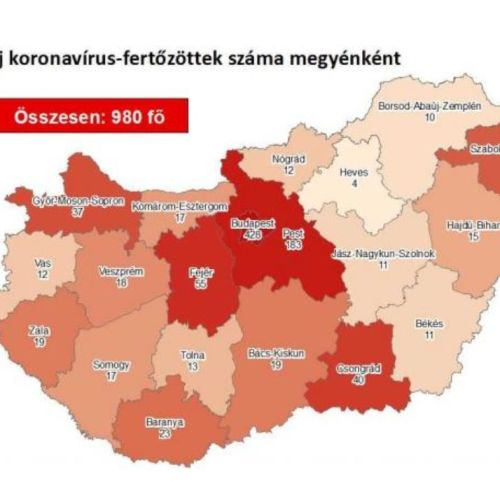 Koronavírus: Csütörtök reggeli adatok Magyarország és Ausztria tekintetében