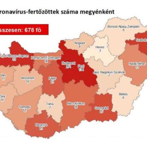 Koronavírus: Táblázatokban mutatjuk Magyarország és Ausztria heti adatait