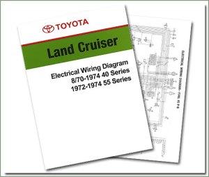 Toyota Land Cruiser Wiring Diagram Vdj79  Circuit Wiring