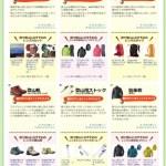 Newそらのしたホームページは【富士登山・登山・キャンプ・フェス情報が満載】