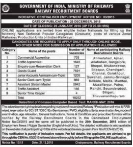 Indian Railways 18000 jobs vacancies