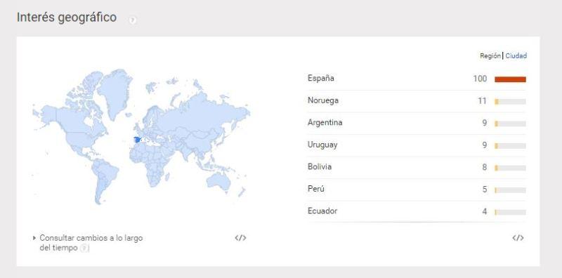 Grafico_geografia_mundial