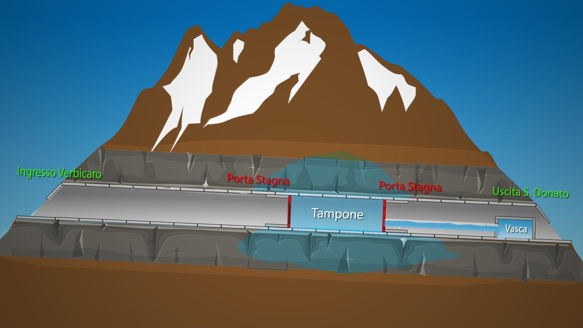 null acquedotto abatemarco Acquedotto Abatemarco tampone galleria mula