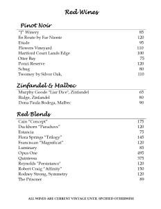 Sorrento Houston Wine List