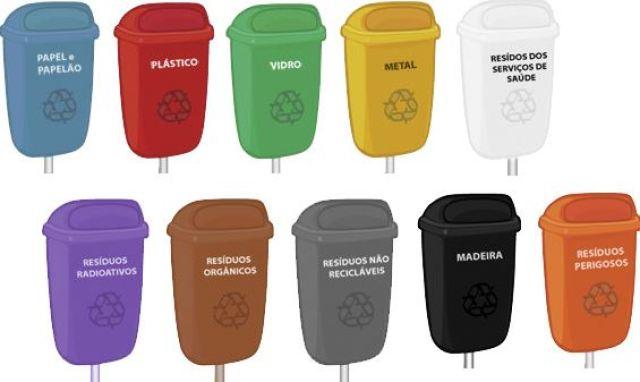 Resultado de imagem para reciclagem do lixo por cores