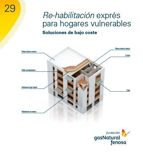 GUÍA DE REHABILITACIÓN EXPRÉS PARA HOGARES VULNERABLES