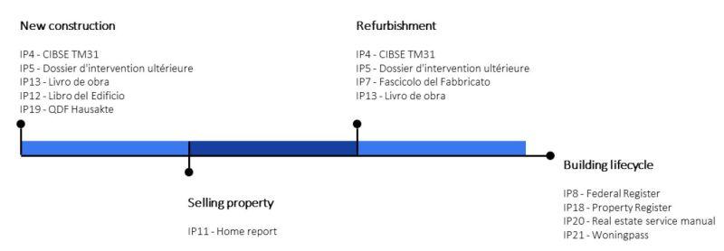 cronograma implementación
