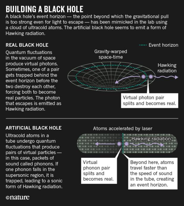 nature-nature-black-hole-18-aug-16