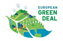 european-green-deal-green-movement-sosyal-cene-ahmet-onur-gungor
