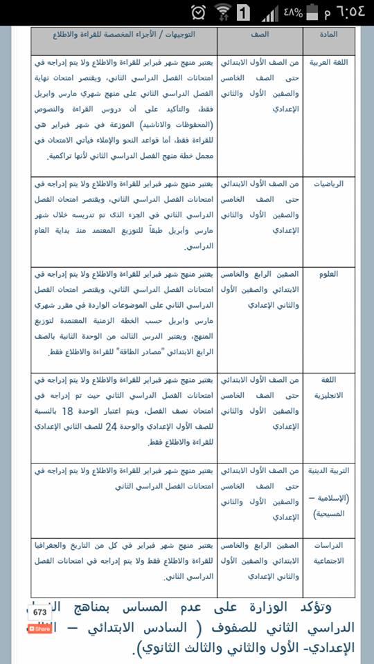 رابط موقع وزارة التربية والتعليم تعرف المحذوف من المناهج الدراسية