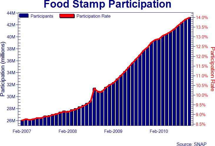 https://i2.wp.com/www.sott.net/image/image/s2/53087/full/food_20stamps.png