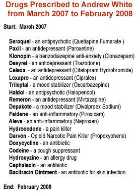 drugs prescribed andrew white