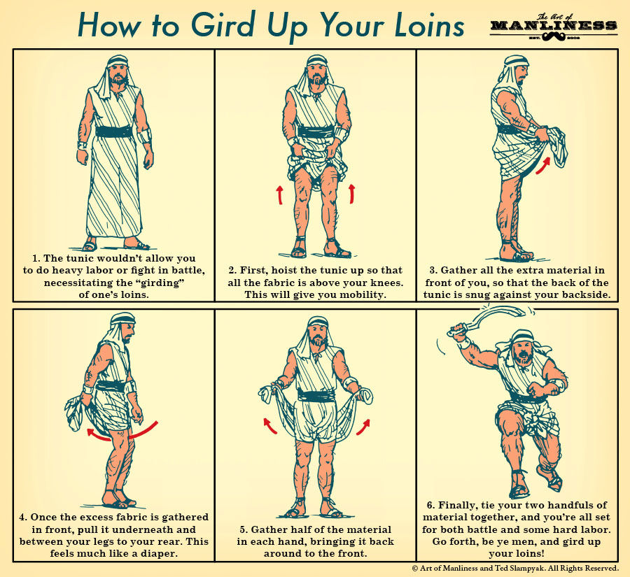 Guard Your Loins