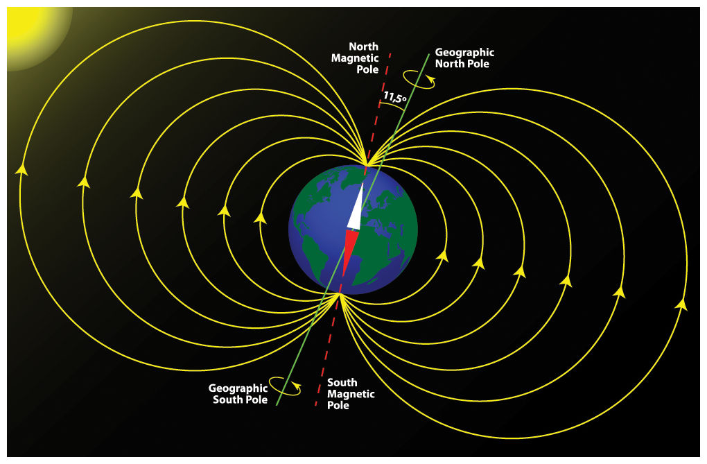 Image result for images of Earth's magnetic field