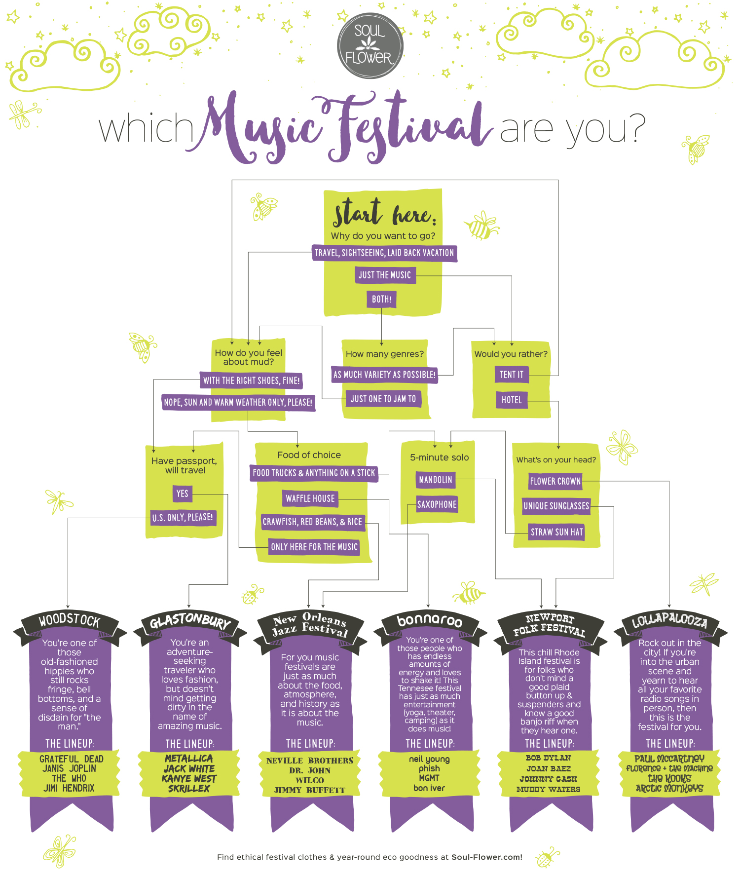 Which Music Festival Are You A Quiz On The Soul Flower Blog