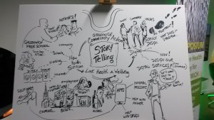 stort telling projects to find out what young people want