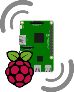 Raspberry Pi logo and illustration of the motherboard