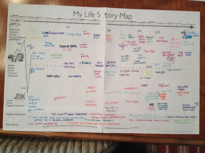 Life Story Map